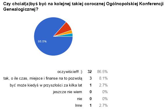 ankieta-04