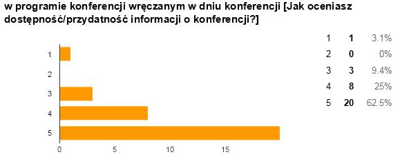 ankieta-11