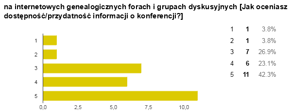 ankieta-13