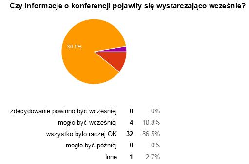 ankieta-17