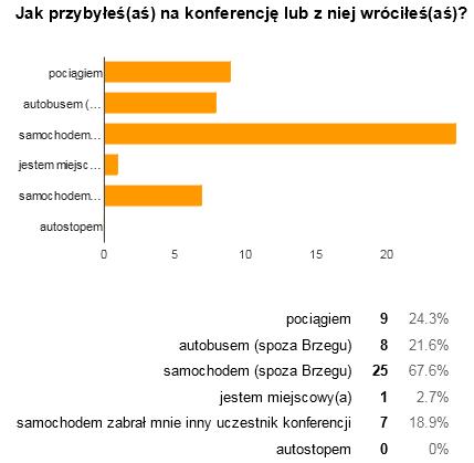 ankieta-20