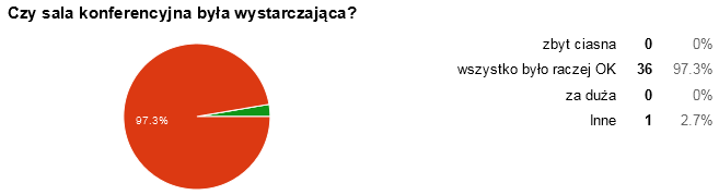 ankieta-23