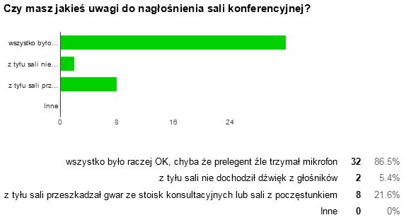 ankieta-24