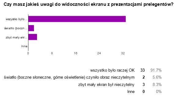 ankieta-25