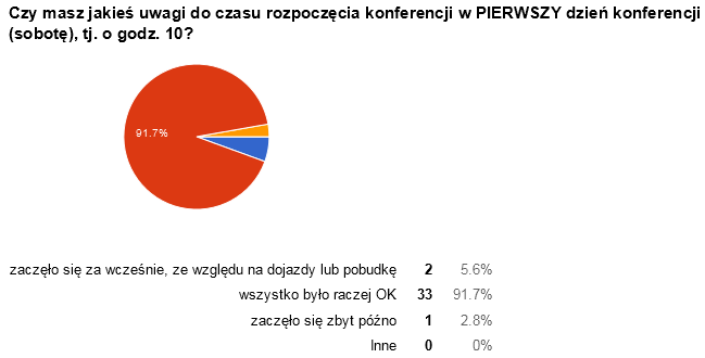 ankieta-27