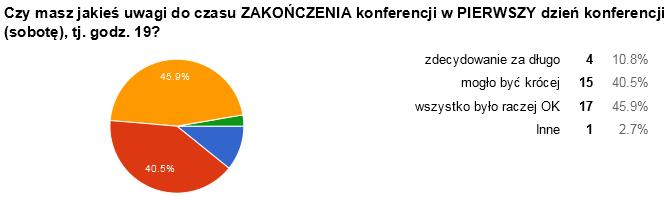 ankieta-28