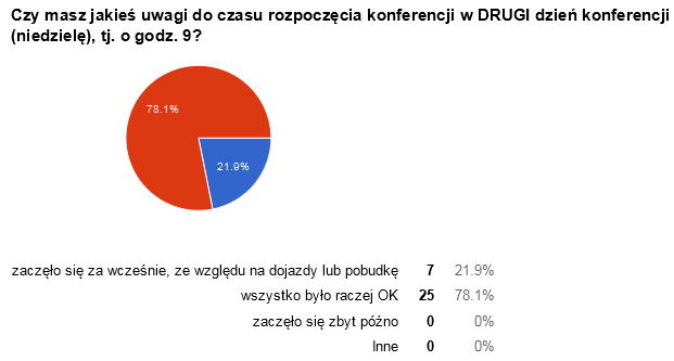 ankieta-29
