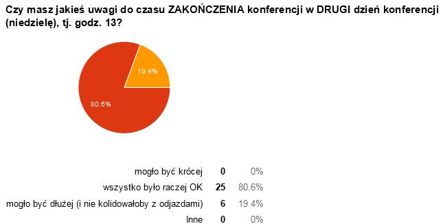 ankieta-30