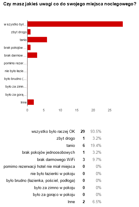 ankieta-33